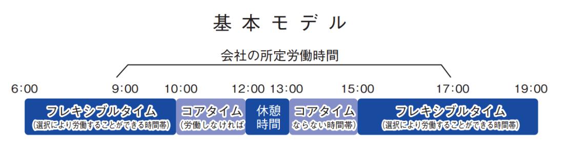 スクリーンショット 2015-11-16 14.26.07