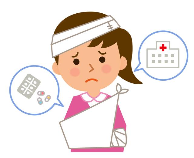 労災保険による治療費の補償