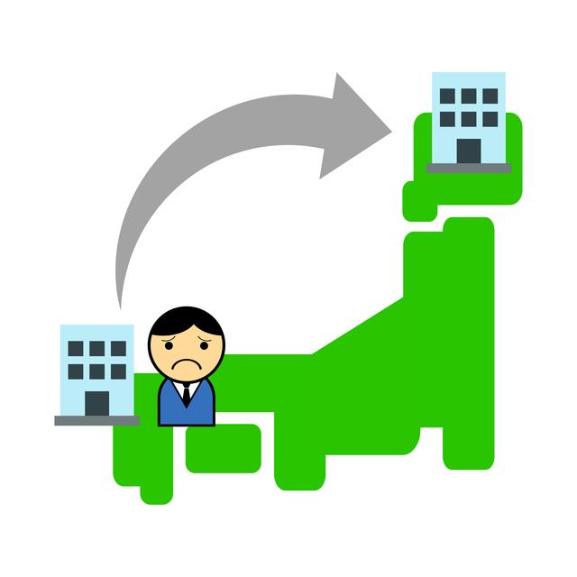 「職務の内容及び配置の変更の範囲」の判断